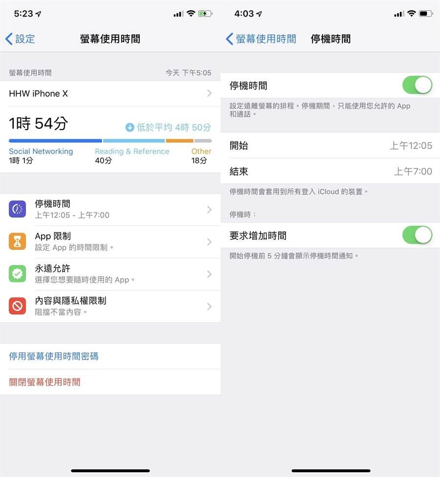 iPhone「螢幕使用時間」可限制停機時間,一次鎖定所有App(除了白名單之外的),讓你必須得放下手機乖乖入睡。(圖/iPhone截圖)