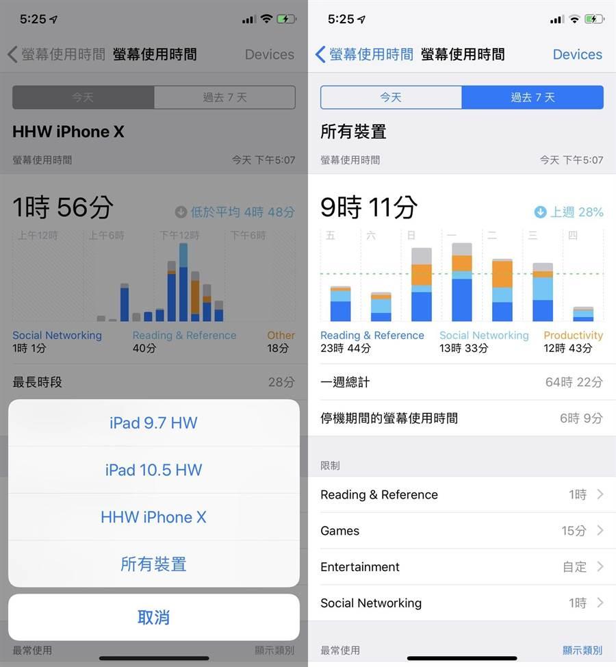 螢幕使用時間可查看多個iOS(12)設備的使用情況。(圖/iPhone截圖)