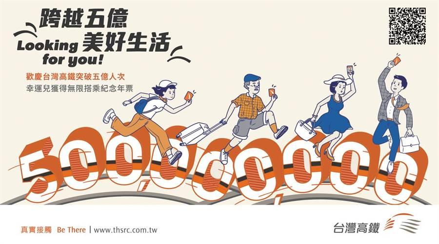 台灣高鐵公司舉辦「跨越五億 美好生活」贈獎活動,第5億位幸運旅客將可獲得大獎「無限搭乘紀念年票(高鐵提供)