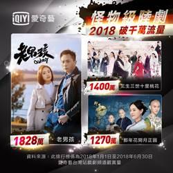 愛奇藝台灣站2018上半年排行榜 《老男孩》奪陸劇之冠