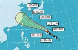 強颱瑪莉亞11日最接近 對台影響程度今天較明朗