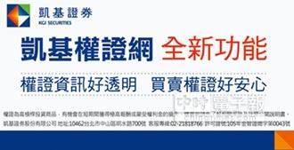 台灣權王-凱基證券 3M缺料題材股 漲價空間可期