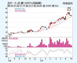 大成鋼 銷售穩定成長