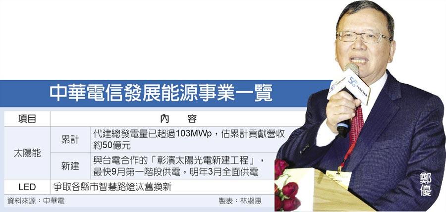 中華電信發展能源事業一覽