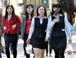 台灣實質薪資停滯18年 逼百萬人赴陸賺高薪