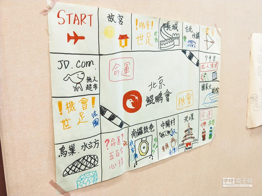 台灣高中生在赴北京交流的尾聲,以大富翁的意象畫出此行參訪的見聞。(記者陳君碩攝)