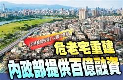《中時晚間快報》危老宅重建 內政部提供百億融資
