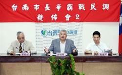 台南》親藍民調: 黃偉哲領先縮小 過半市民想換黨執政