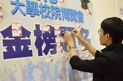 大學博覽會選填志願講座  提供關鍵策略