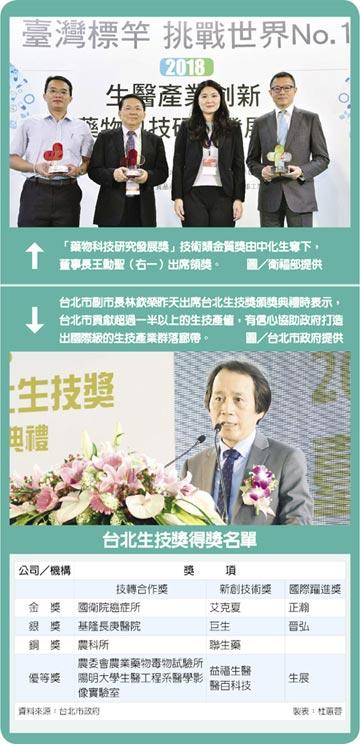 台北生技、藥物科技獎 新一代神農氏出列