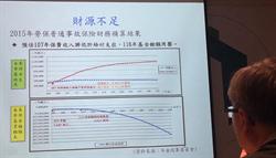 史上最大退休潮!政大教授預言:勞保基金10年內破產