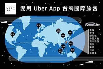 共享經濟夯!Uber全球乘車趟數突破100億次