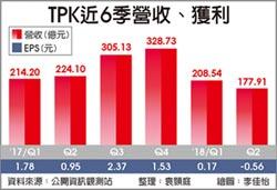 TPK大逆襲 Q3營收估季增逾70%