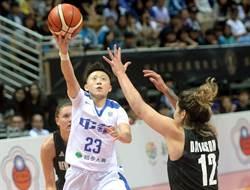 瓊斯盃女籃》藍隊籃板贏韓國 教頭華格納:很不尋常!