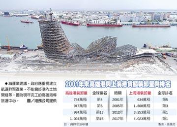 海運業嘆 港口政策 不能只顧討好選民
