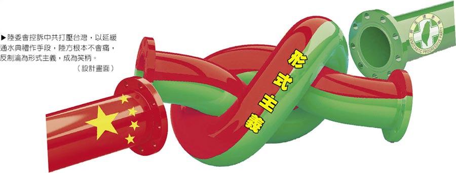 陸委會控訴中共打壓台灣,以延緩通水典禮作手段,陸方根本不會痛,反制淪為形式主義,成為笑柄。(設計畫面)