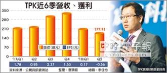 蘋果賞光 TPK Q3營收季增估逾70%