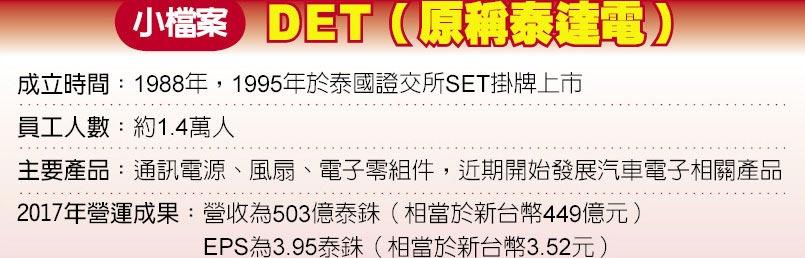 DET(原稱泰達電)