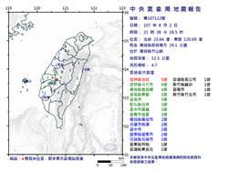 南投竹山鎮規模4.7地震 最大震度雲林古坑5級 中南部有感