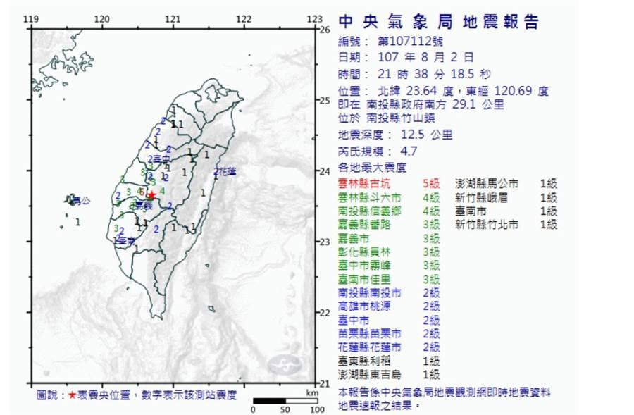 南投晚間發生4.7地震,台鐵巡查路線中,高鐵未受影響。(台鐵提供)