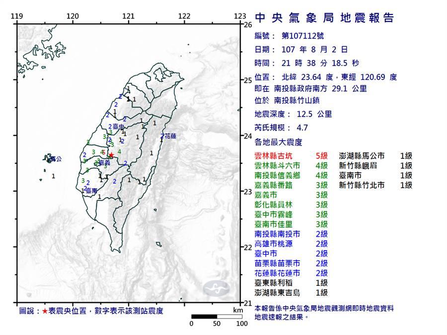 地震規模4.7,最大震度為雲林古坑5級,斗六市、草嶺、信義鄉4級。(翻攝自中央氣象局)