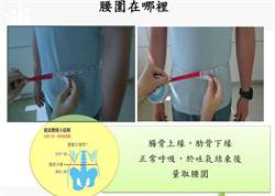 台灣中年男 每兩人就有一個腰圍過粗
