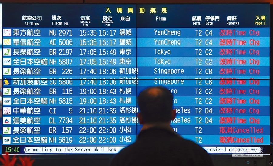 根據國際航空運輸協會規範,談好的時間帶不可隨意調動,台灣若打破規則,恐在國際種下惡名,受影響的仍是台灣旅客。圖為機場航班表。(本報資料照片)