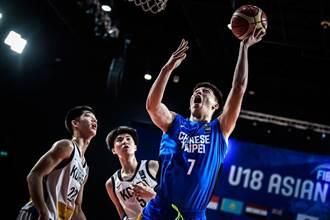 U18男籃》韓國泡菜難嚥 中華和巴林打8強附加賽