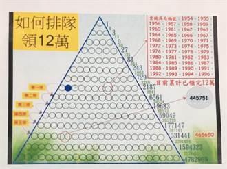 完美三角矩陣吸金49億元   撿起訴榮騰公司5人