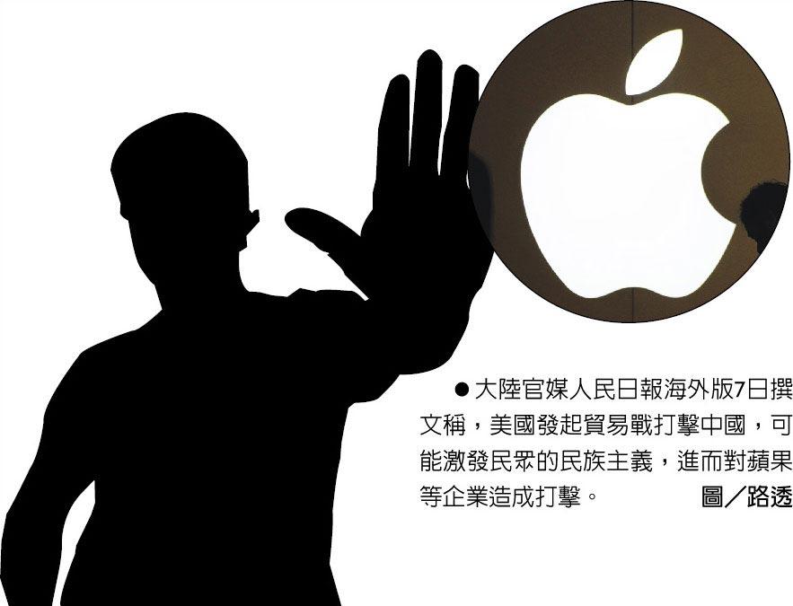 大陸官媒人民日報海外版7日撰文稱,美國發起貿易戰打擊中國,可能激發民眾的民族主義,進而對蘋果等企業造成打擊。圖/路透