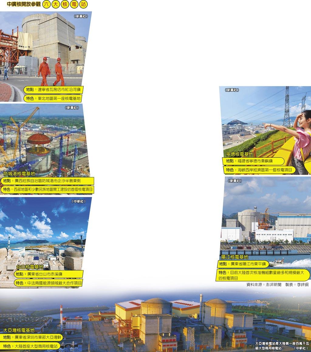 中廣核開放參觀六大核電站