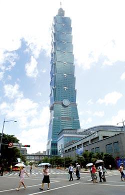 外資預估 今年台灣GDP成長 前高後低