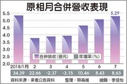 出貨旺季 原相Q3營收 挑戰季增20%