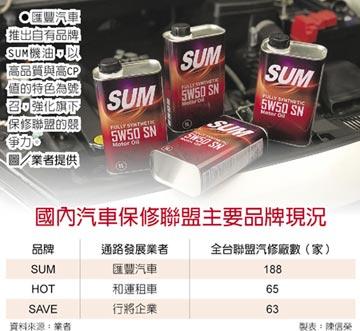 鞏固保修 通路龍頭 匯豐汽車 推SUM自有品牌機油