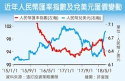 外匯探搜-8.11匯改三周年 人民幣貶值壓力再起