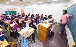學者轟課綱之亂 文化台獨大躍進