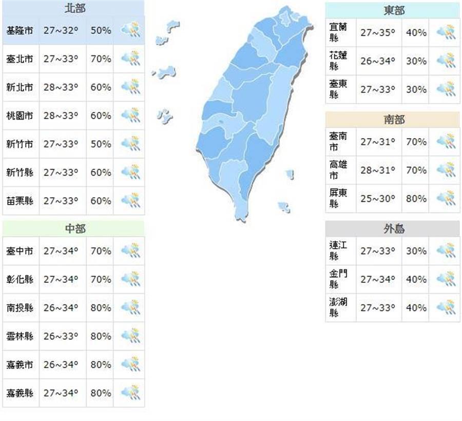 《立綱氣象戰》西南風影響 中南部防大雨