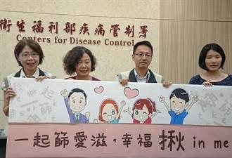 愛滋變少了  台灣10年來首度「負成長」