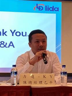 力達-KY:因陸美貿易戰 下半年謹慎保守