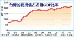 學者觀點-台灣的房貸潛藏銀行危機嗎?