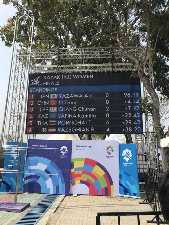 張筑涵在K1項目決賽,繳出僅次於日本、中國大陸選手的103.8分,為我國再添1面銅牌。(中華奧會提供)