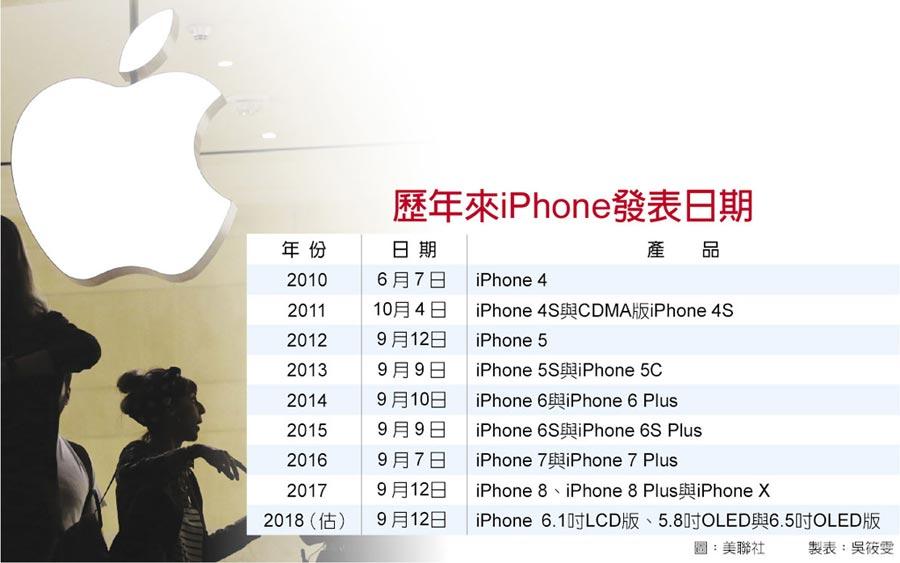 歷年來iPhone發表日期