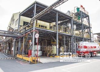 三福化工 專注綠色節能製程