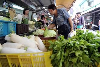 中南部淹水農損嚴重 葉菜類漲幅最驚人
