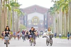 73%大學生課業.學貸雙壓力 每位平均30萬5年才還清