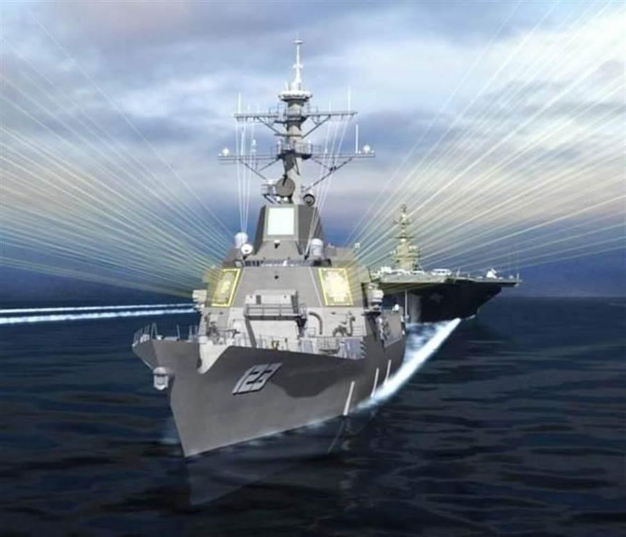 美國海軍希望在6個月內,決定下世代大型軍艦的規格。(圖/美國海軍學院)