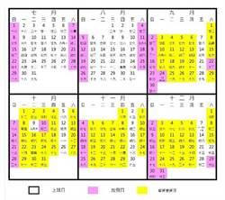南迴電氣化 9月1日起潮州-台東客運替代運輸