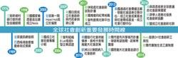 「新創.在臺灣」-社會創新崛起 找出解決問題新途徑