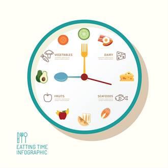 醫學研究:調整用餐時間 減重如有神助