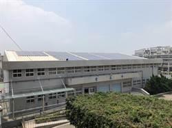 中市國中小屋頂設置太陽能板  10年內替學校增加2.2億收入